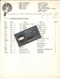 Who, The - North America/ Canadian Leg of the 'Fallout Shelter Tour' 1973, itinerary details